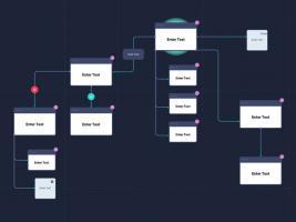 UX Flowchart交互设计套件